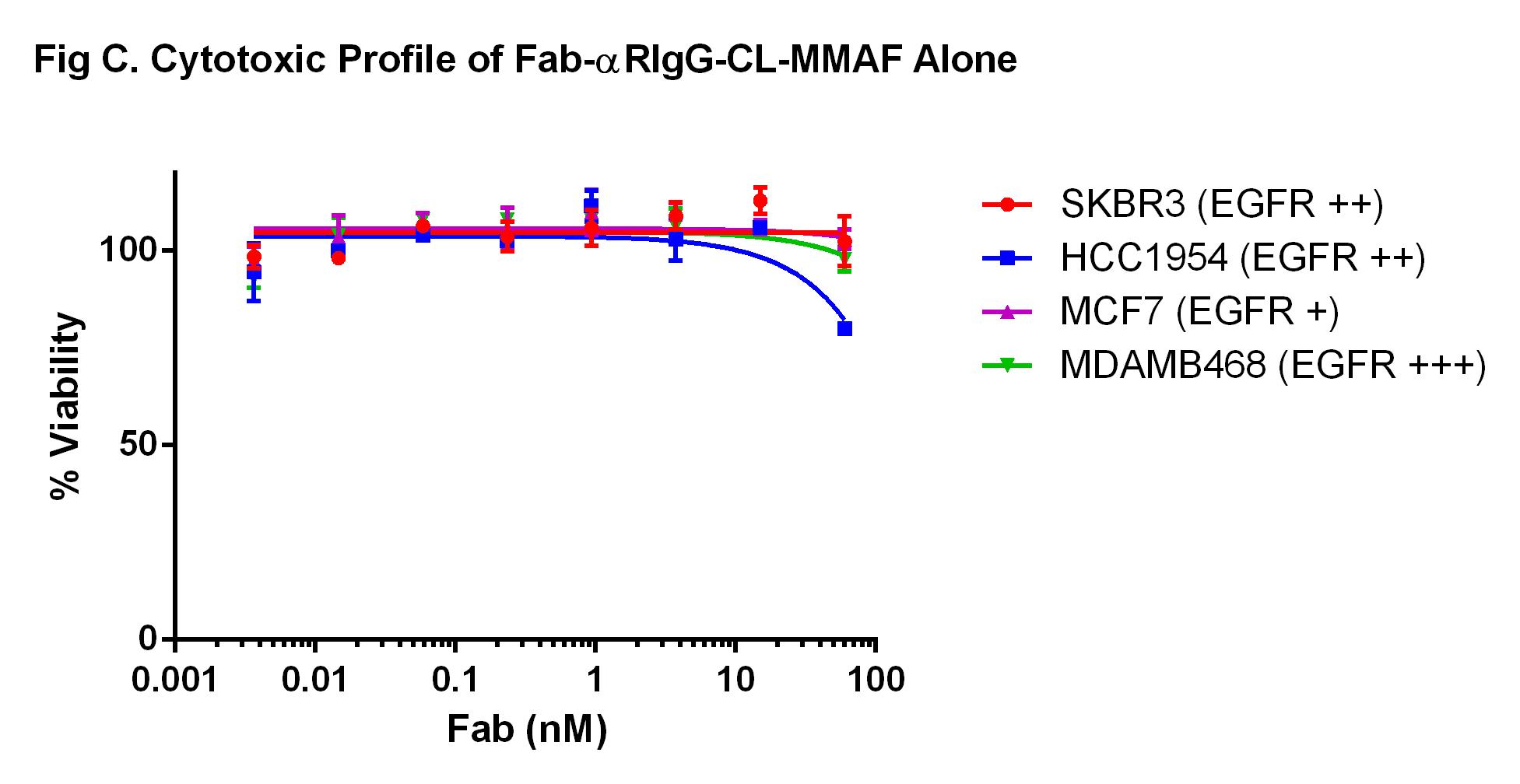 Moradec LLC - Products - Antibody-Drug Conjugates - AR-102-AF