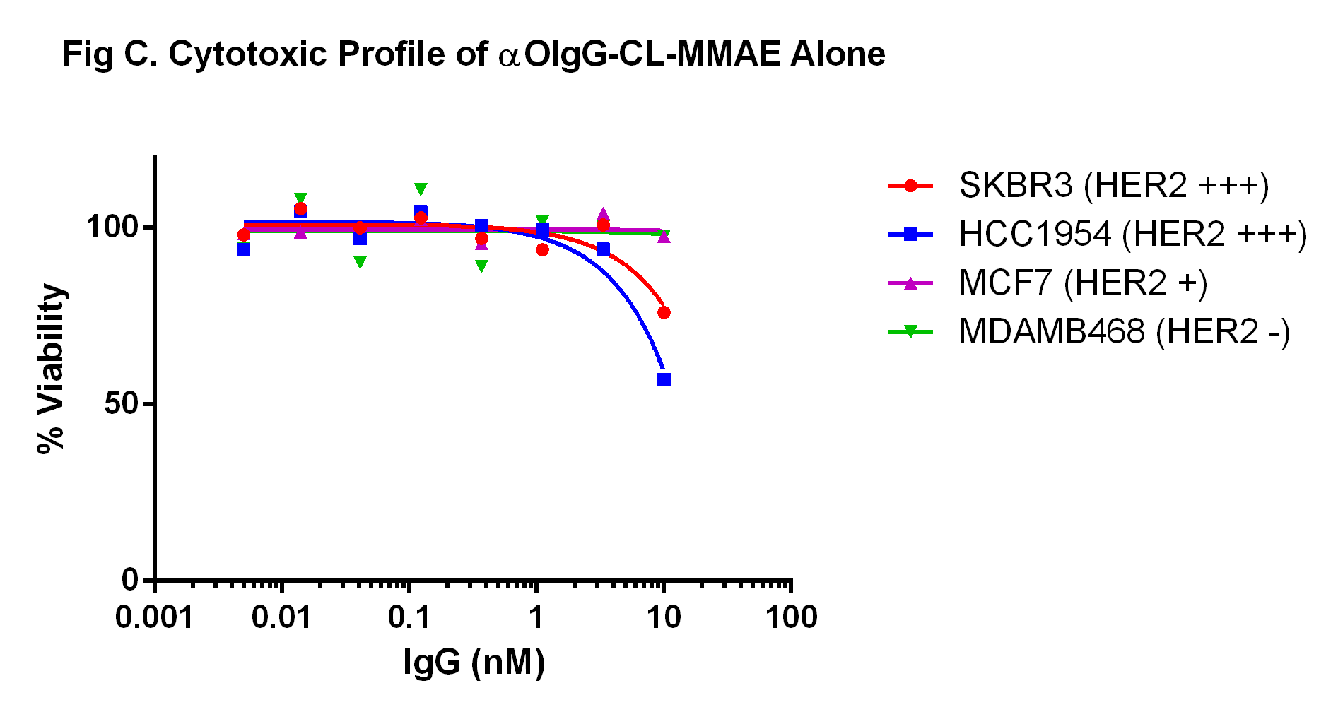 Moradec - ADC Directory Member - Antibody-drug Conjugates